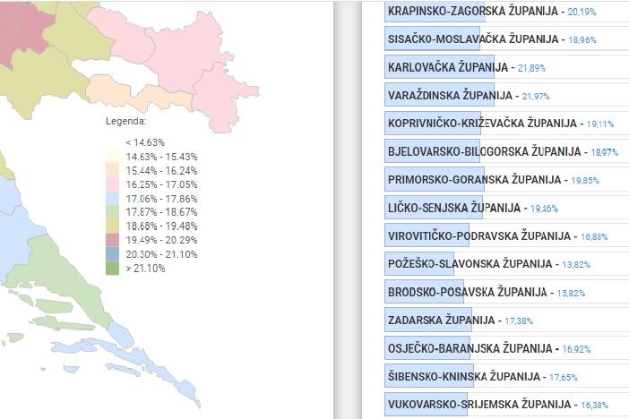 U slavonskim izbornim mjestima najmanji odaziv na izbore