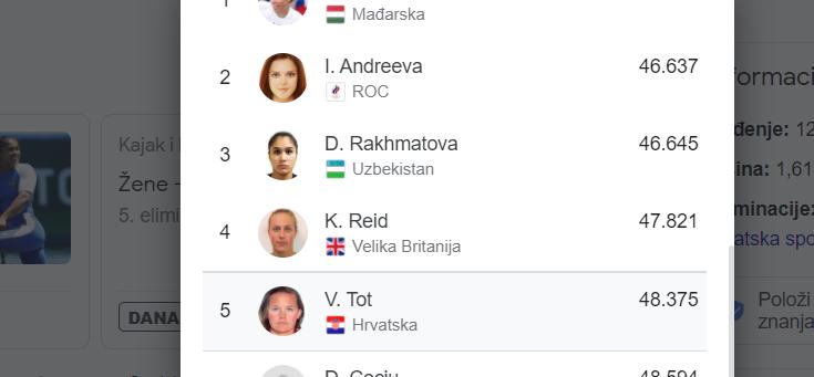 Vanesa peta u četvrtini finala OI!