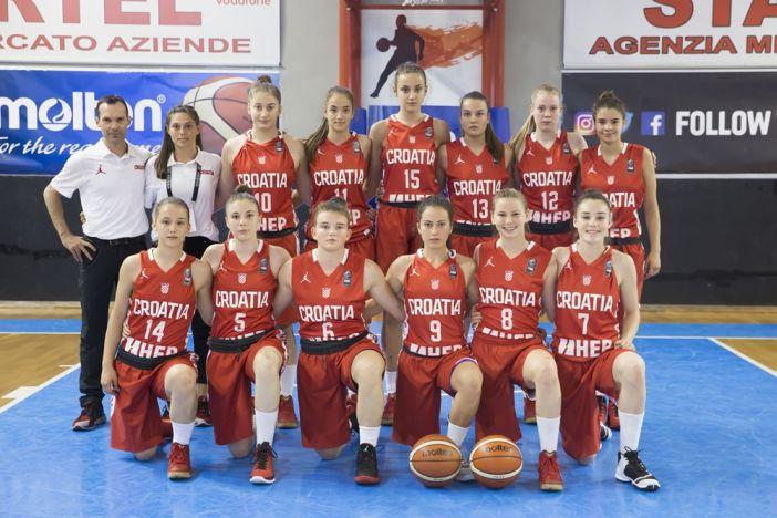 Kadetska Hrvatska u četvrtfinalu Europskog prvenstva